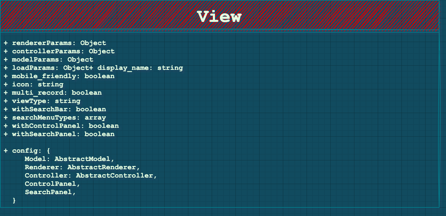 The View simplified class Diagram
